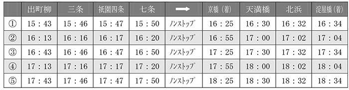 2015-08-24_rakuraku-2