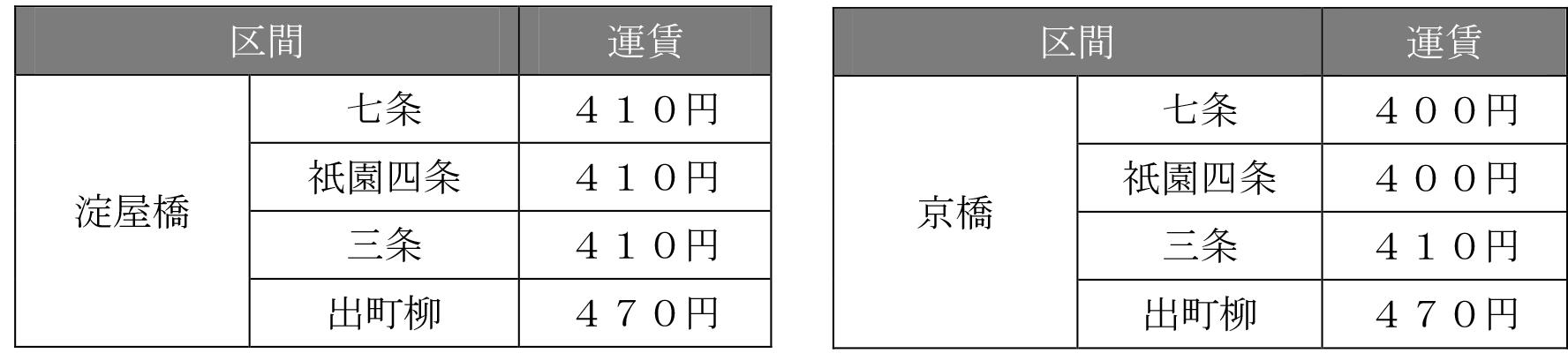 2015-08-24_rakuraku-51