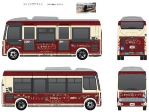 loop-bus1