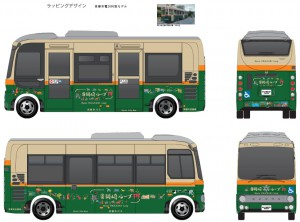 loop-bus2