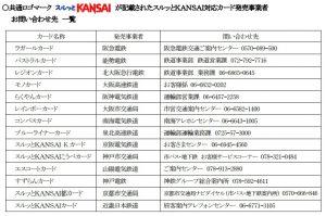 20161012surukan-list